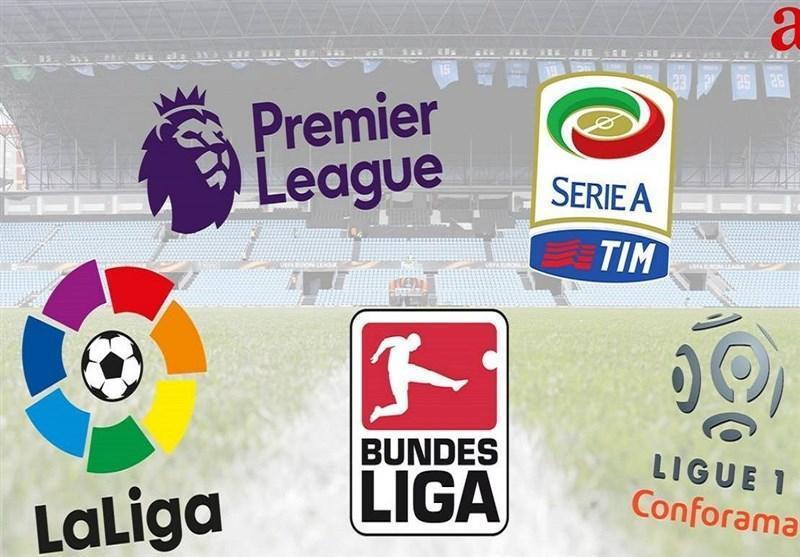 تعهد لیگ های اروپایی به یوفا برای به سرانجام رساندن فصل در عرض کمتر از 3 ماه